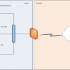 Cisco ASA 8.4 vs. Typical NAT/PAT Configuration