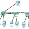 How to Configure VLAN, STP, DTP Step by Step Guide?