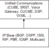 Cisco IOS Versions and Naming Overview