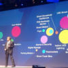 Cisco Launches Internet of Things Division, Eyes Standardization