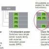 Cisco StackPower: Highly Available Power