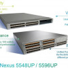 The Viable Cisco Nexus 5500 Core Switch for the Midsized Enterprise