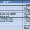 10GBASE-T or SFP Plus