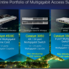The Time of Multigigabit, Cisco' s New Campus LAN Switches
