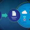 Cisco ONE Software Licensing Program