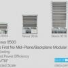 Cisco Nexus 9500 Comparison-Chassis, Supervisors and Modules…