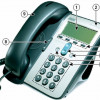 How to Use the Most-Used Cisco 7911 Phone?
