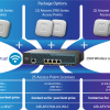 What a Cisco Mobility Express Bundle!