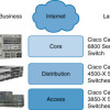 Cisco Catalyst Switches for Campus Networks & Nexus Switches for Data Centers
