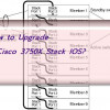 How to Upgrade a Cisco 3750X Stack IOS?