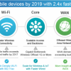 A Full Overview of the Recent Cisco NPI Launch