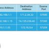 Introducing Cisco NetFlow-Lite Solution