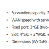 Introducing Huawei AR-3200 Routers