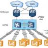 Huawei S5700-EI in Network–Sample Deployments