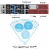 Updated: Cisco StackPower Technology for Cisco Catalyst 3850 Switches
