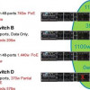 The Common Troubleshooting Tips for 3750X Stack Power Feature