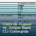 Tips: Cisco vs  Huawei vs  Juniper Basic CLI Commands