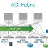 Cisco ACI Approach and ACI Architecture
