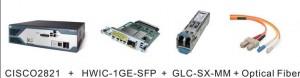 CISCO2821+HWIC-1GE-SFP+GLC-SX-MM+Optical Fiber