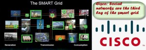 Cisco: Social networks are the third leg of the smart grid