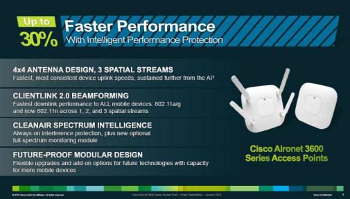 Cisco Aironet 3600 Series AP