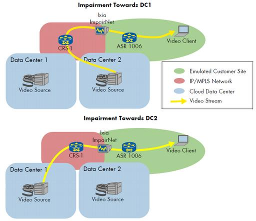 Cisco Network Positioning System