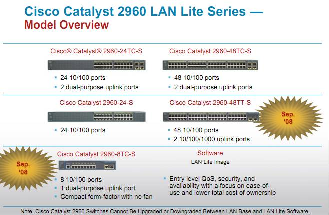 Cisco 2960 LAN Lite Series Overview