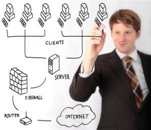 Cisco Router Expert