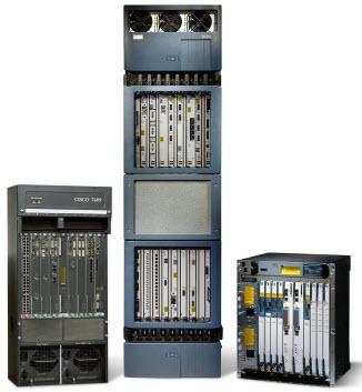 Cisco routing family