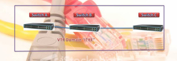 VTP overview-3