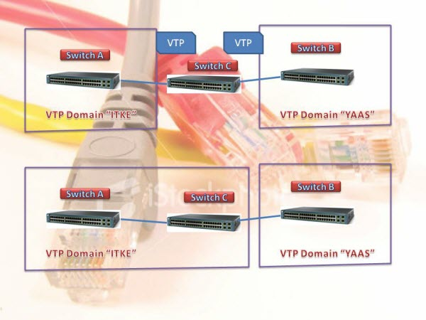 VTP overview4