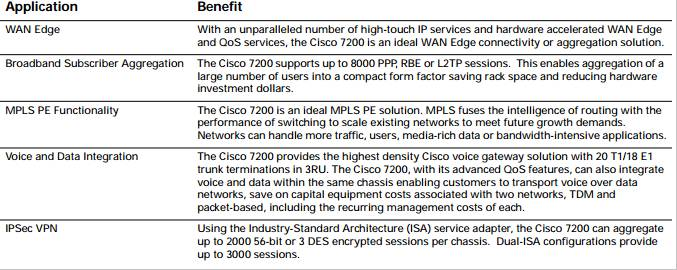 Cisco 7200 Target Applications