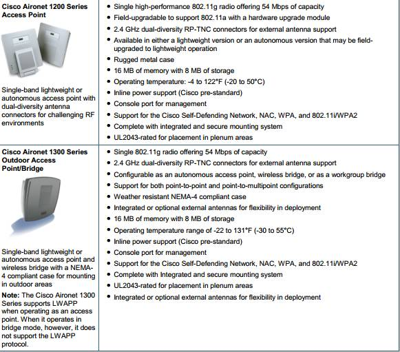 The Cisco Aironet Family of Access Points4