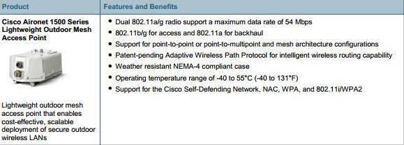 The Cisco Aironet Family of Access Points5