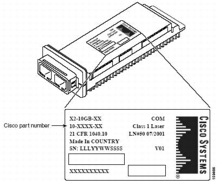 Cisco Part Number on Cisco X2 modules