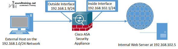 configure static NAT on a Cisco ASA01