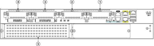 Interface Card Slot Locations on Cisco 2911