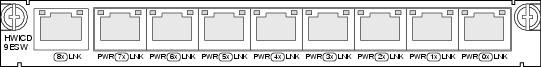 Sample Double-Wide Interface Card