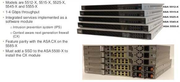 The ASA 5500-X Series Firewalls