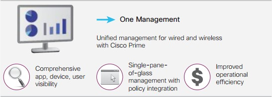 Cisco Unified Access-One Management