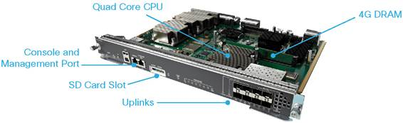 Cisco Catalyst 4500E Supervisor Engine 8-E
