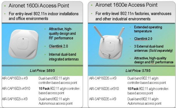 AP 1600 Models and Eco-Packs