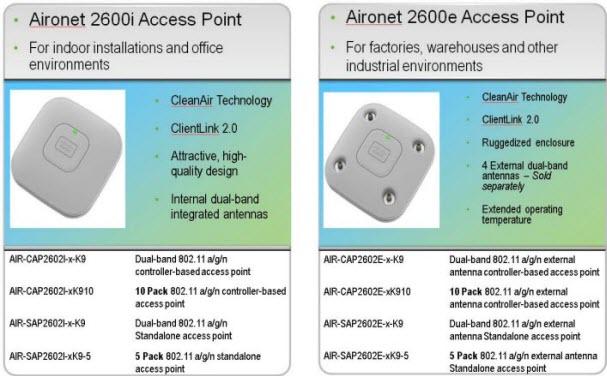 AP 2600 Models and Eco-Packs