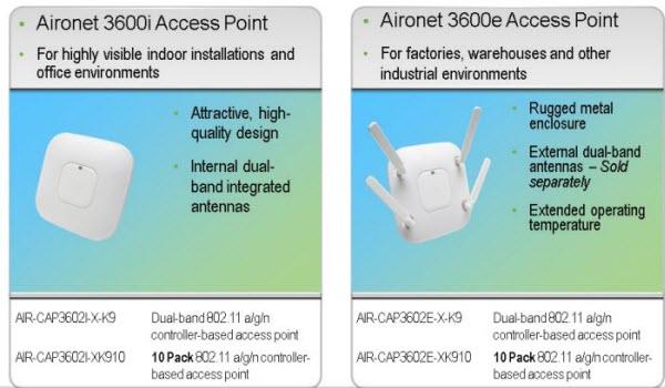 AP 3600 Models and Eco-Packs