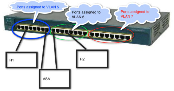 ASA Routed vs. Transparent – Router Switch Blog