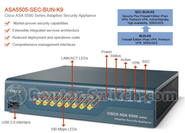 ASA5505-SEC-BUN-K9
