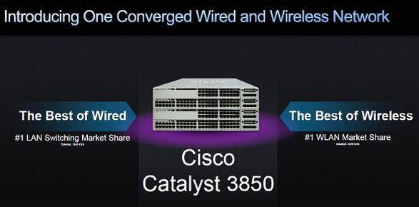 Cisco 3850 SWITCH