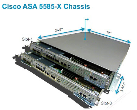 Cisco ASA 5585-X Chassis