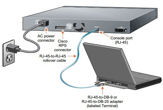 Connect to Other Switches and Hubs