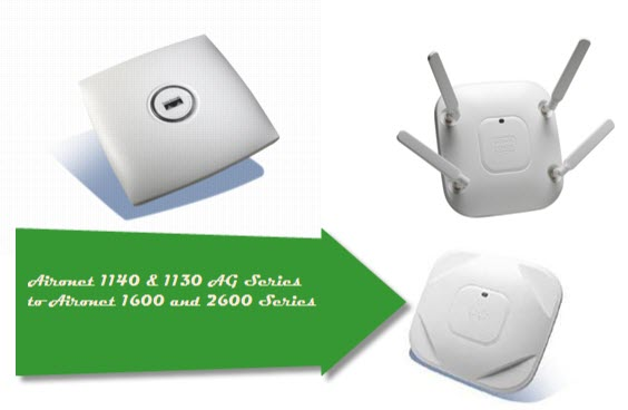 Cisco Aironet 1600 and 2600 Series Have Been Chosen to Replace Aironet 1140 Series and Aironet 1130 AG Series